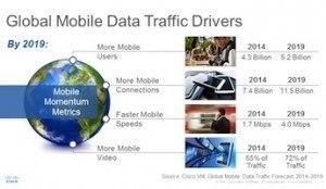 2014 Italiani con 3 dispositivi mobile - Studioweb22.com