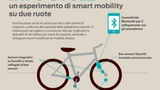 Ford Infocycle Smart Mobility -Studioweb22.com
